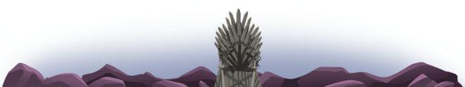 Illustração do Trono de Ferro