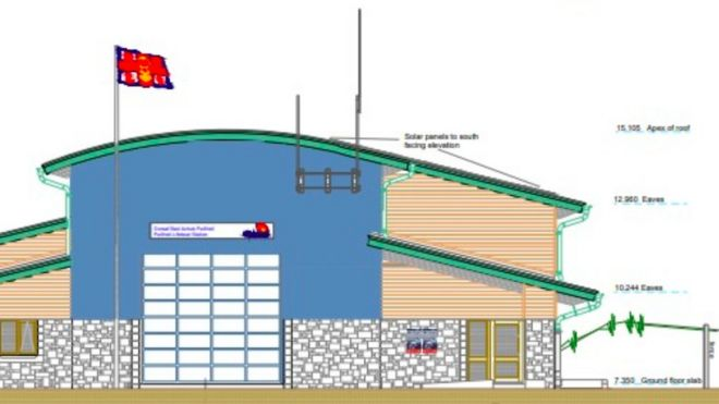 New Pwllheli Lifeboat Station Planned By Rnli Bbc News