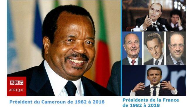 Le chef de l'Etat camerounais a été reçu à l'Elysée par cinq présidents français. Emmanuel Macron, l'actuel président français, est de 43 ans son cadet.
