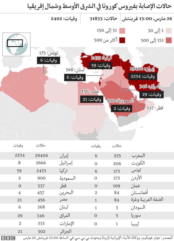 خريطة انتشار فيروس كورونا في الشرق الاوسط وشمال افريقيا