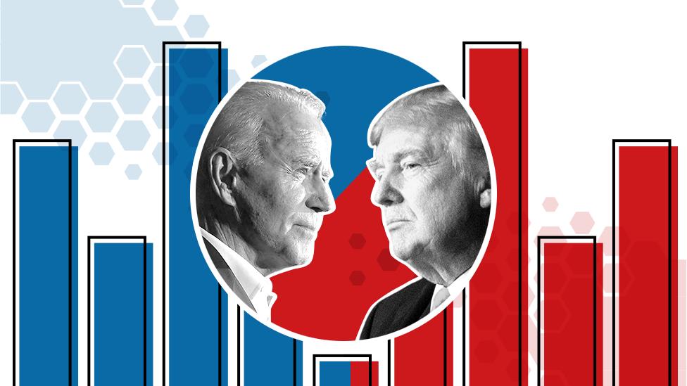 الرئيس الأمريكي دونالد ترامب ومنافسه الديمقراطي جو بايدن