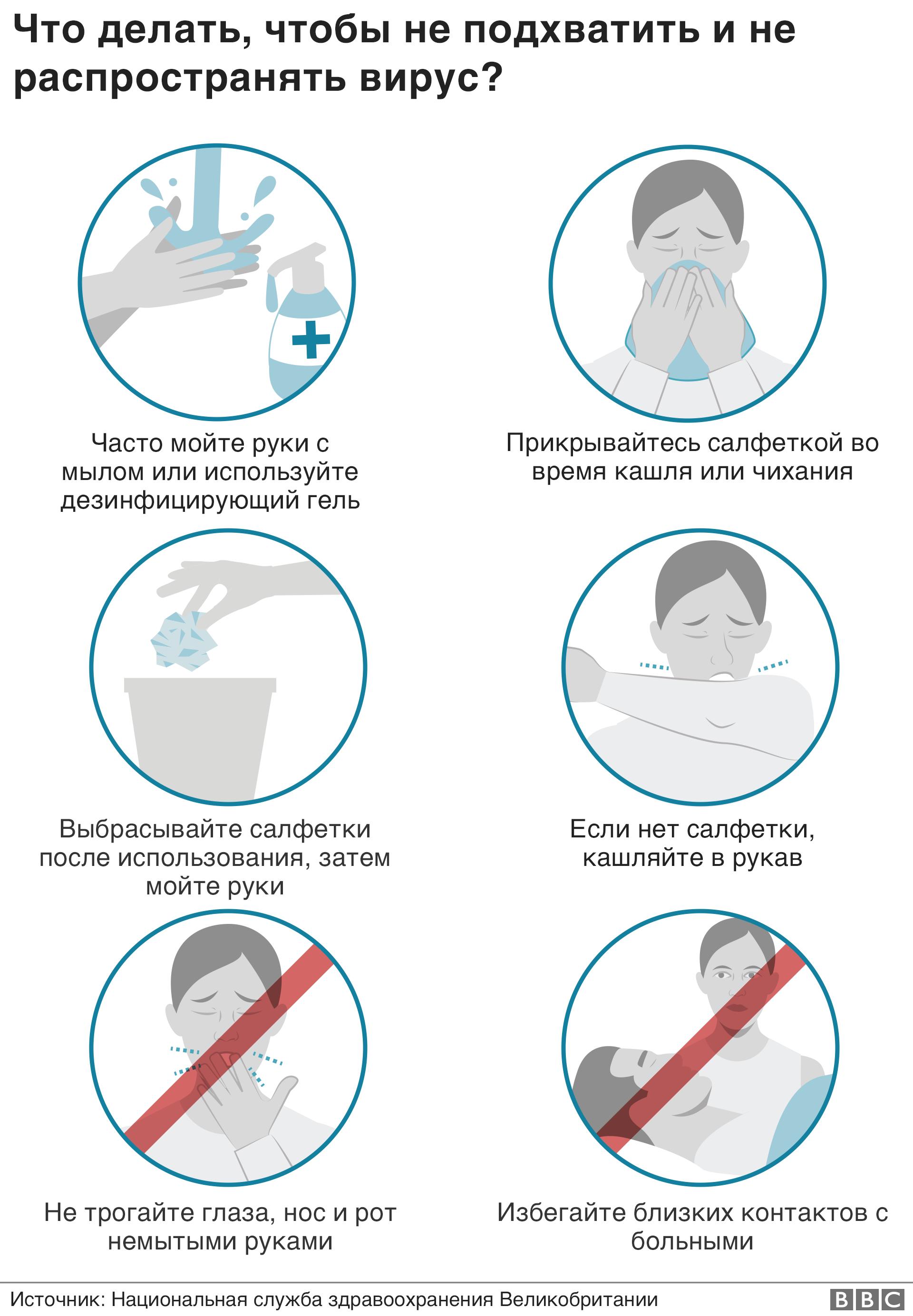 Что делать, чтобы не подхватить и не распространять вирус