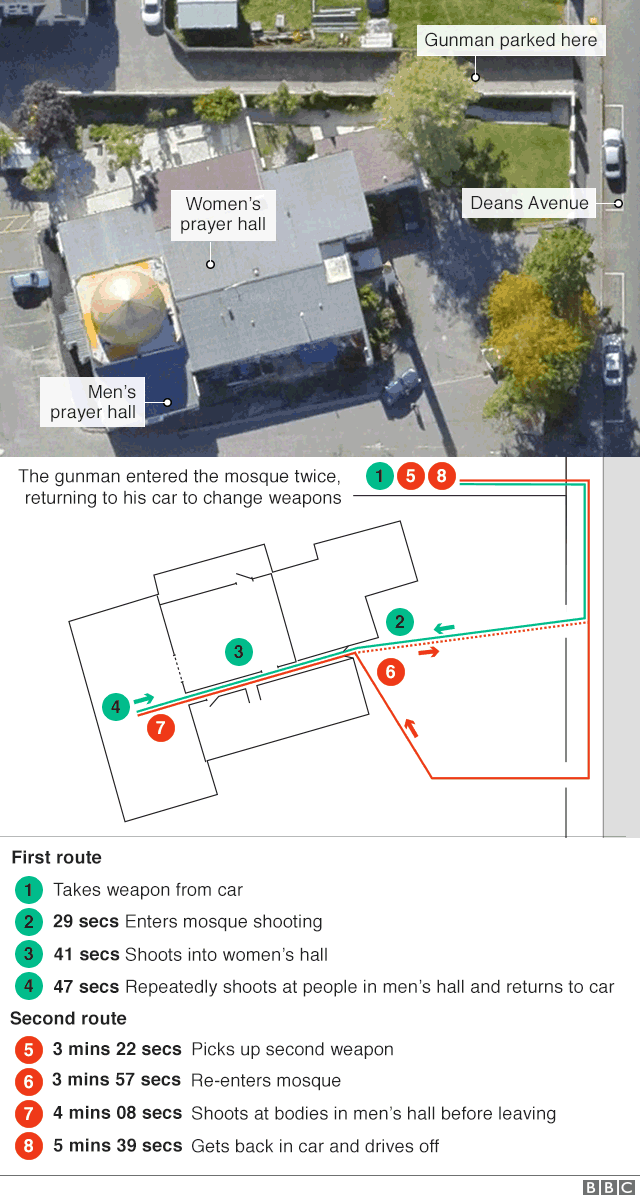 Plan of Al Noor mosque and the route the attacker took