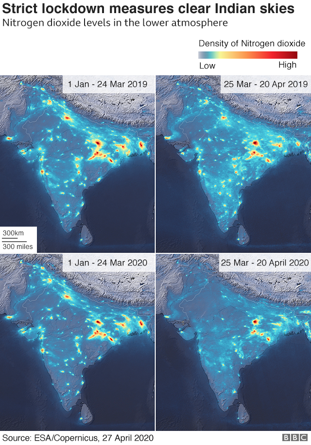 Satellite images of the Indian skies, showing the levels of Nitrogen Dioxide in March-April 2019 and March-April 2020 - 27/04