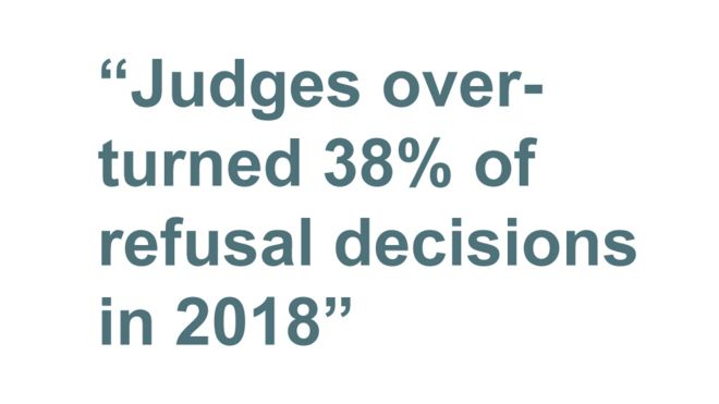 Quotebox: Judges overturned 38% of refusal decisions in 2018