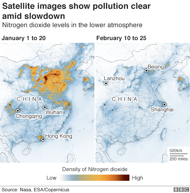 Chart showing China pollution from factories