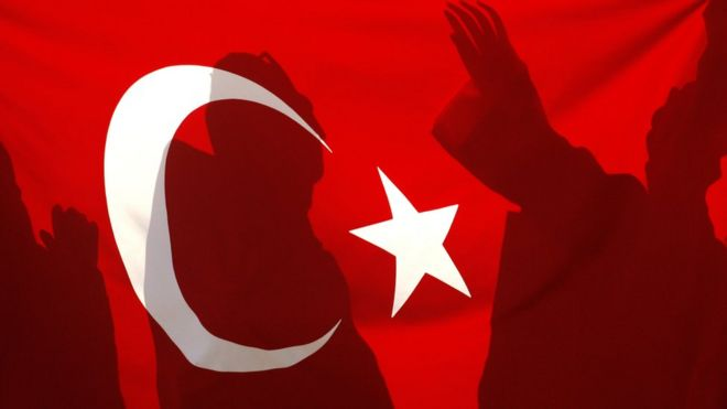 Turkish flag with shadows of people behind it
