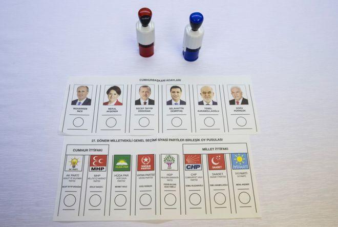 کاندیدای انتخابات ریاست جمهوری ترکیه ، ۲۴ ژوئن ۲۰۱۸