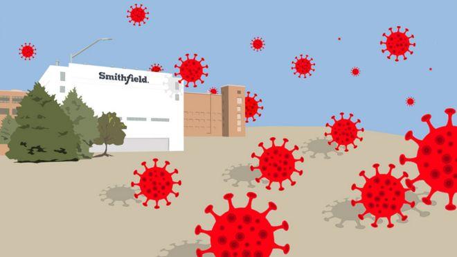 Ilustración de fábrica infectada de virus.