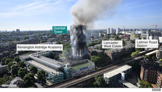 Aerial view of Grenfell Tower on 14 June