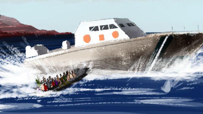 قارب لاجئين