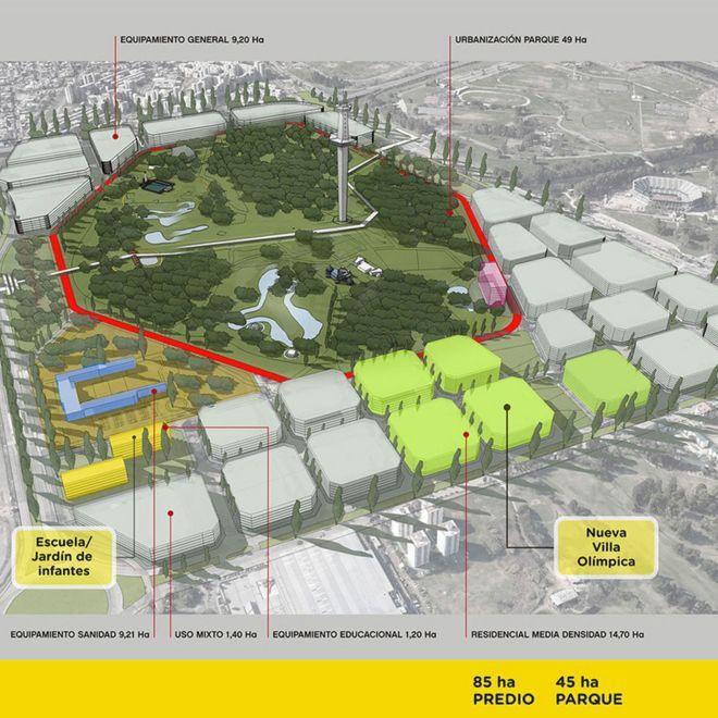 Diagrama de la Villa Olimpica de Buenos Aires