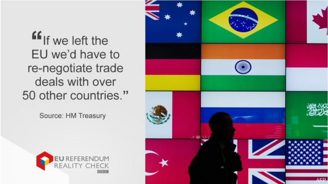 Reality Check Would Uk Have To Make New Trade Deals Bbc News