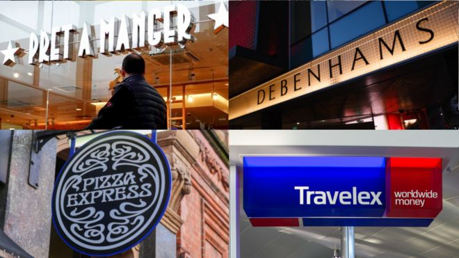 Logos of Pizza Express, Travelex, Debenhams and Pret a Manger