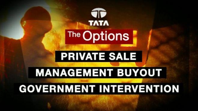 Опции для Tata Steel