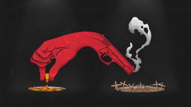 Ilustração sobre roubo de munição e uso dela para crimes