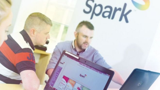 spark dating ireland