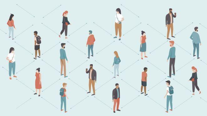 Dibujo de personas guardando distanciamiento social