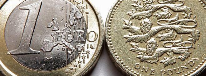 Монеты евро и фунта