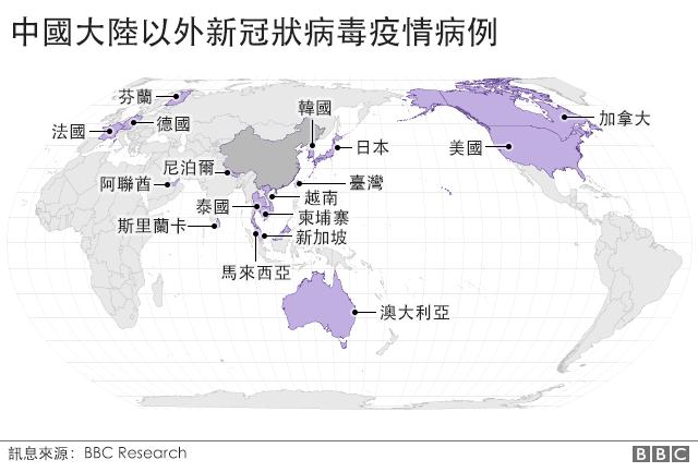 中国大陆以外新型冠状病毒疫情病例