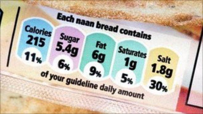 Калории отображаются на упаковке продуктов питания