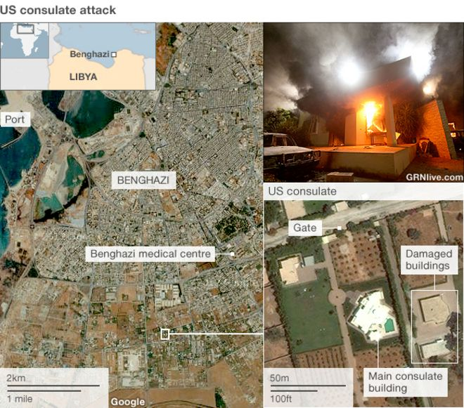 Benghazi US Consulate Attack Timeline BBC News - Us embassy map