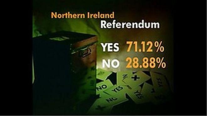 Референдум Страстной пятницы