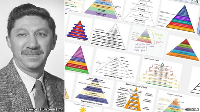 Abraham Maslow And The Pyramid That Beguiled Business Bbc News