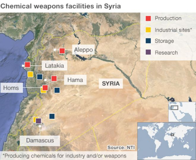 Syrias chemical weapons stockpile bbc news map showing syrias chemical weapons facilities gumiabroncs Choice Image