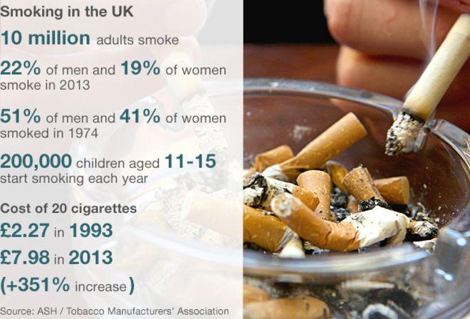 Cigarettes Marlboro veronica