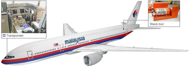 Графика: Malaysia Airlines Boeing 777-200ER