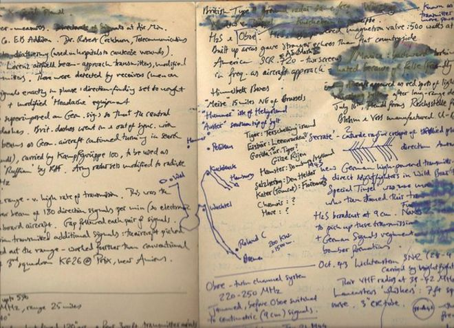 Writers Notebooks A Junkyard Of The Mind Bbc News