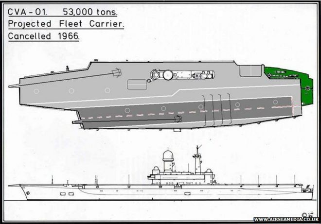 Future russian aircraft carriers. #3 - Page 23 _76022885_fleet-carrier