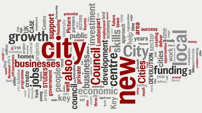 Облако слов Хартии Деволюции группы ключевых городов