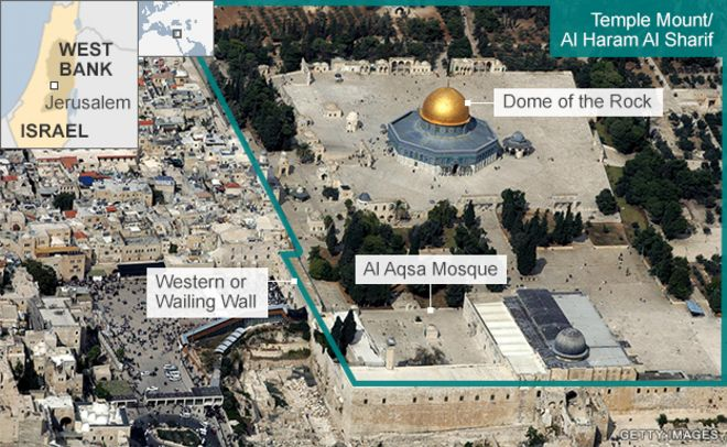Jerusalem tension: Israel ends age limit on holy site access - BBC News