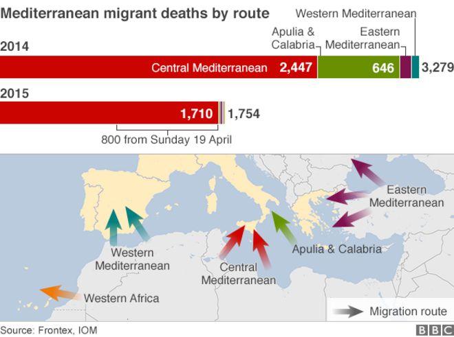 Карта, показывающая наиболее смертоносные маршруты для средиземноморских мигрантов