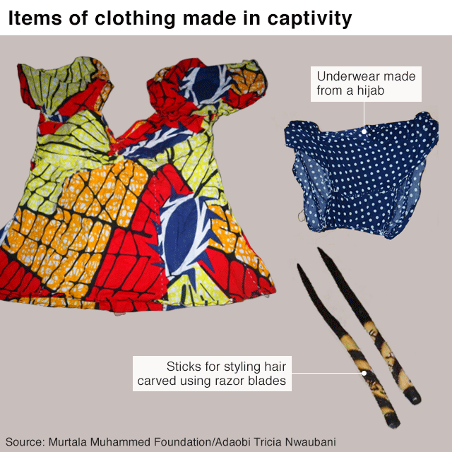 "Graphic of underwear and sticks with the text: ""Clothes made in captivity. Underwear made from a portion of hijab material. Sticks carved using razor blades to partition and plait hair"" Copyright: Sticks, Adaobi Tricia Nwaubani, Underwear, MMF"
