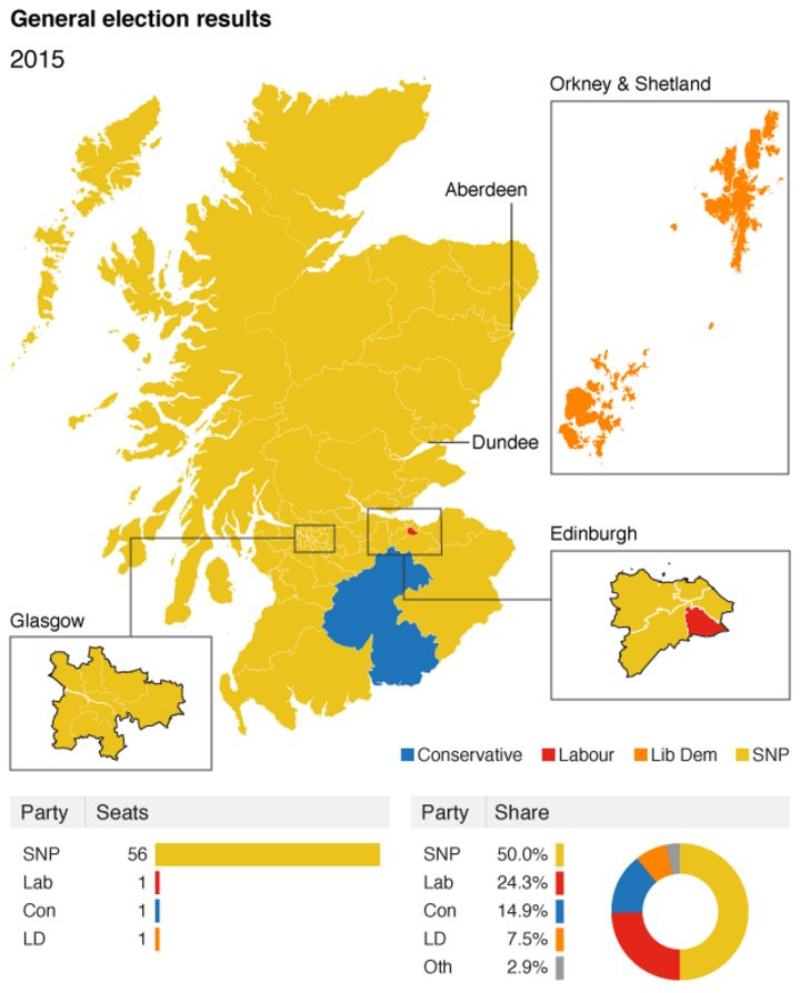 Election results Mapping Scotlands dramatic change BBC News