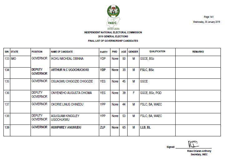 Emeka Ihedioha: INEC don declare PDP candidate winner of Imo