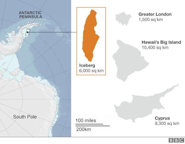 Iceberg size