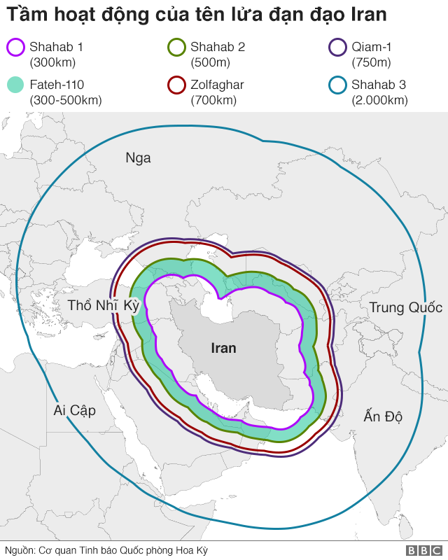 Map showing ranges of various Iranian missiles