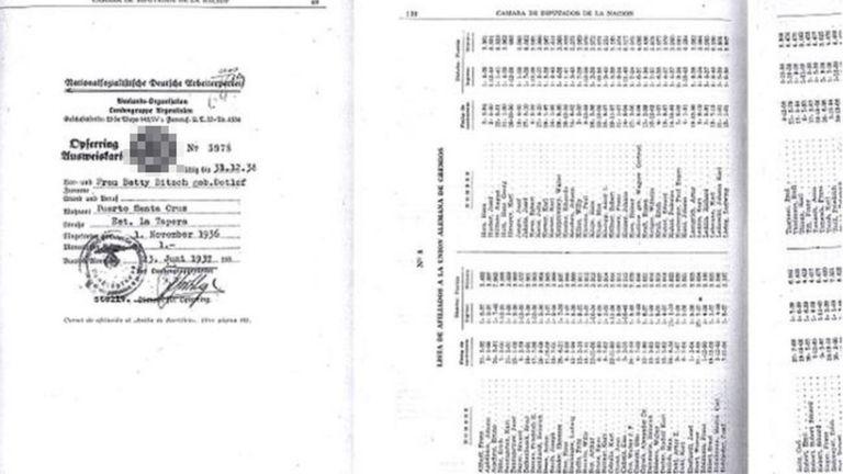 Документы аргентинских нацистов