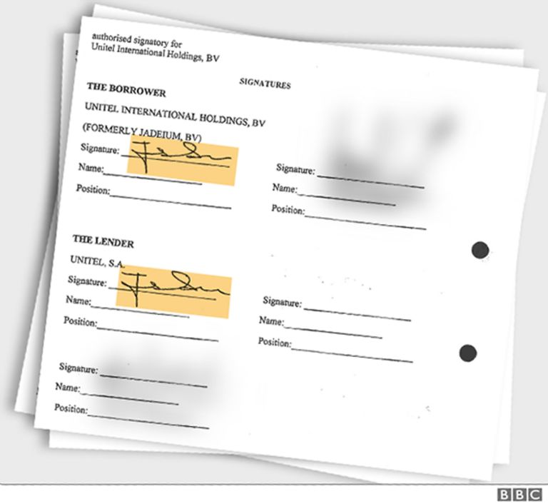 Из документов следует, что душ Сантуш подписывала договора и от лица кредитора, и от лица заемщика