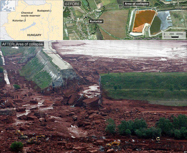 Hungary toxic sludge graphic
