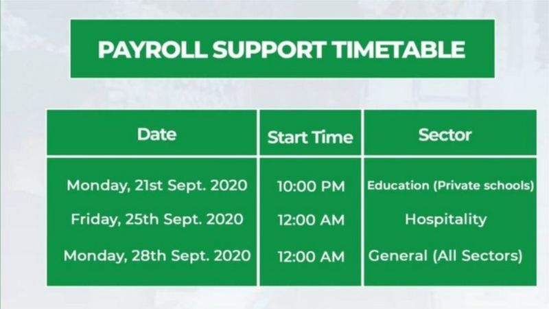 Register for di N75bn 'Micro, Small and Medium Enterprise (MSMEs) Survival Fund