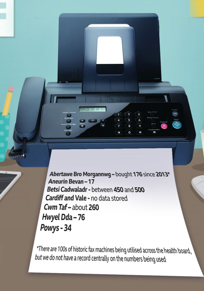 A graphic of a fax machine showing how many are still used in health boards