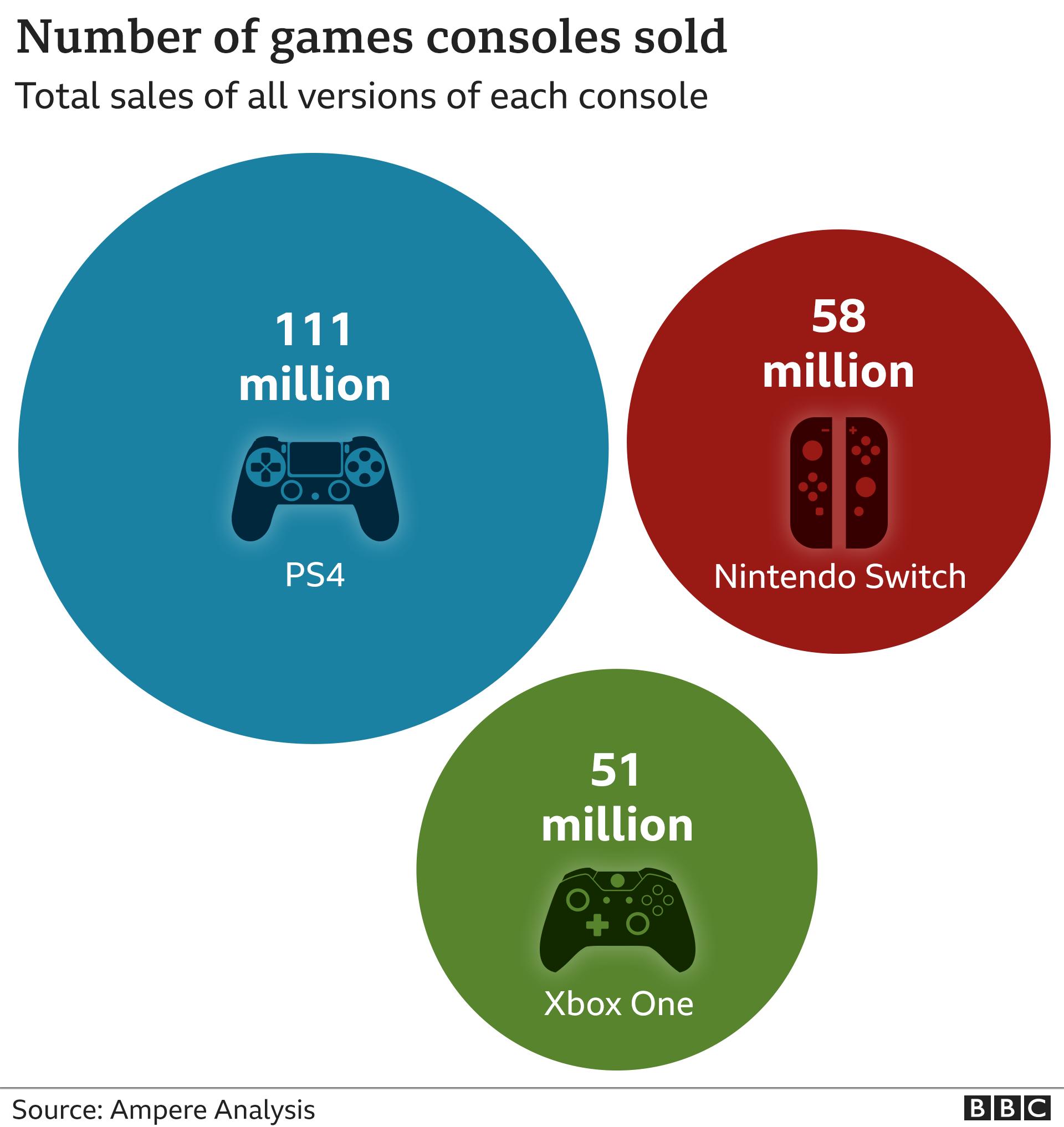 _114403938_games_console_sales_v2_640-nc