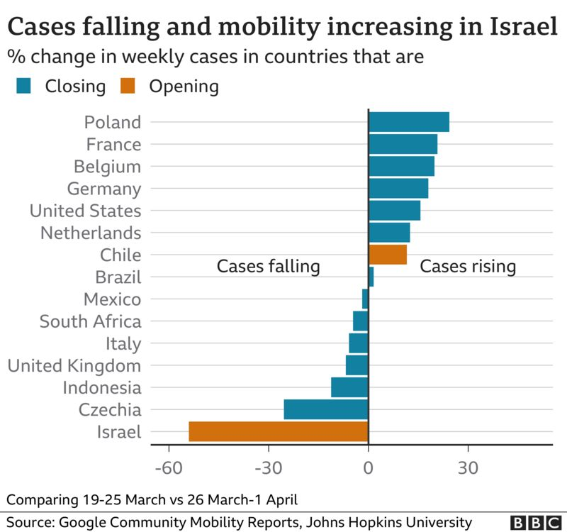 _118056278_cases_vs_mobility-1.png