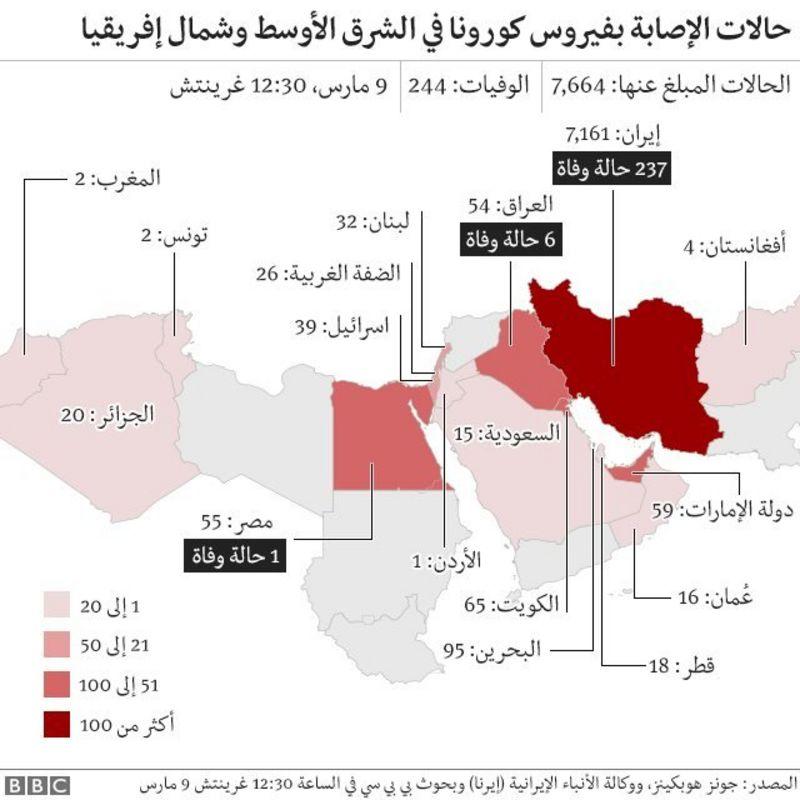 حالات الإصابة بكوفيد - 19 في دول الشرق الأوسط وشمال إفريقيا