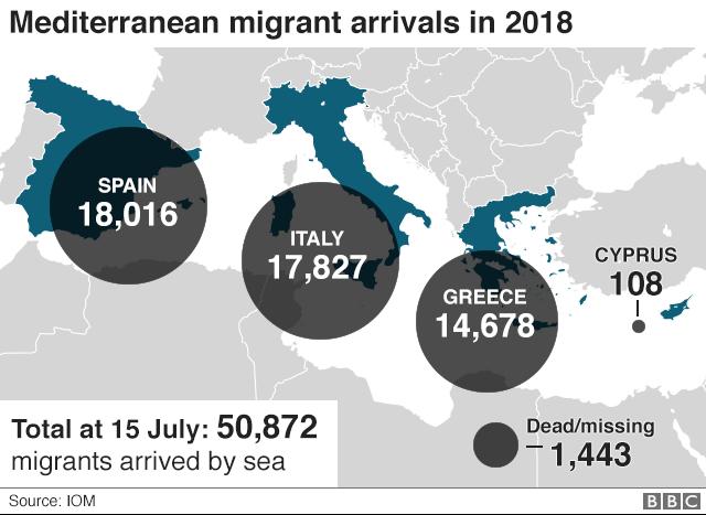 Migrantenankünfte auf dem Seeweg über das Mittelmeer